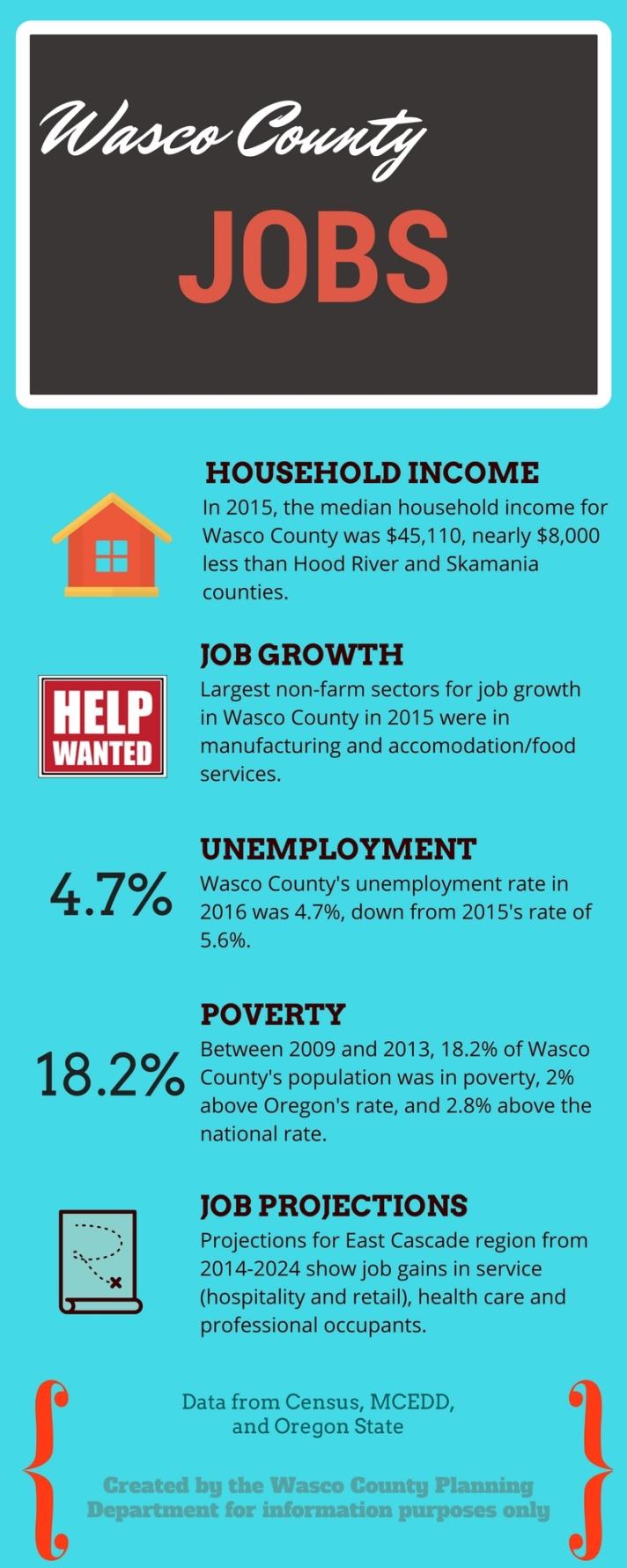 Wasco County Jobs